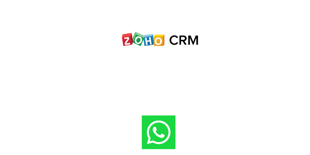 zoho crm whatsapp
